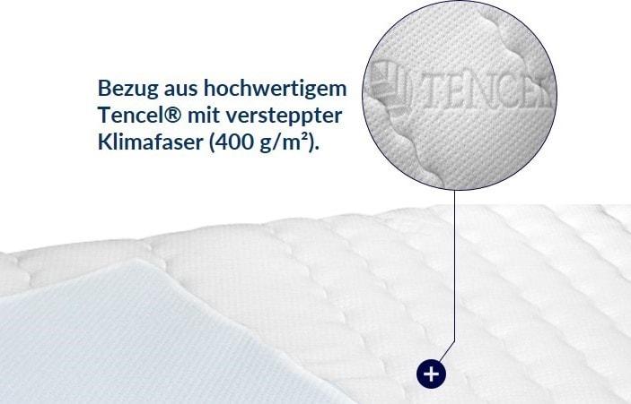 Geltopper_Infografik_slide3-min