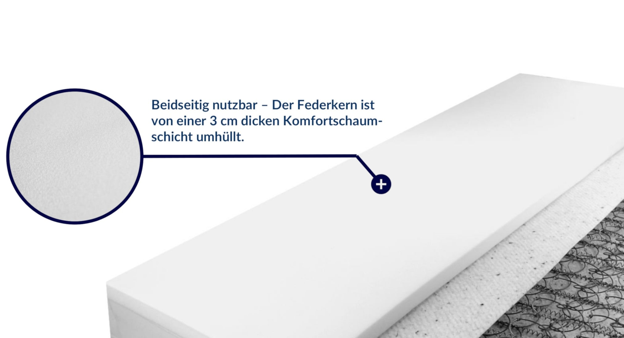 Bonellfederkernmatratze_infografik_slide01-min