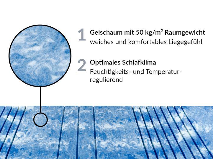 7-zonen-gel-topper_infografik-mobile01