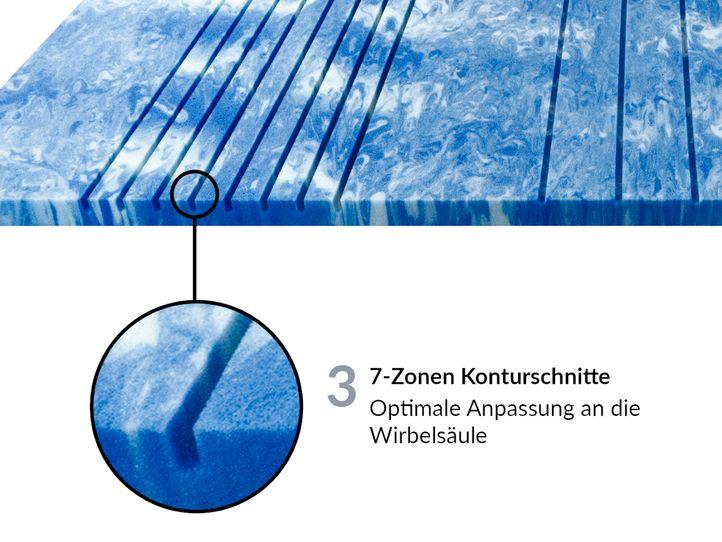 7-zonen-gel-topper_infografik-mobile02