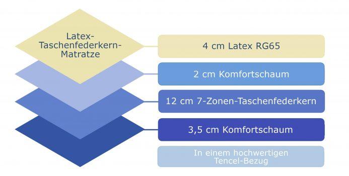 On-Top-Latex_Info-min